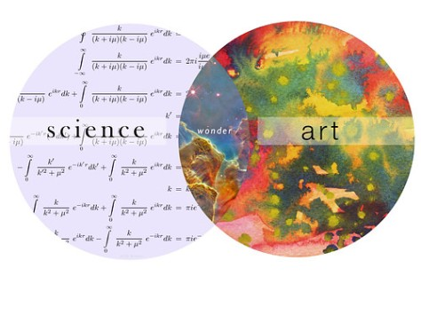 The Art and Science